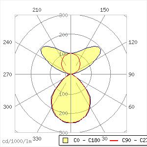 Claris evolution Pendelleuchte 60W