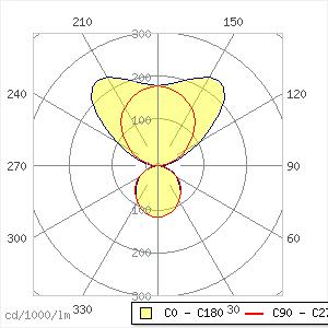 Slotlight infinity Deckenanbauleuchte 80W