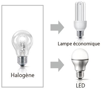 KLassische Lampen fr 360x327 5 Élégant Lampe Economique Led Ldkt