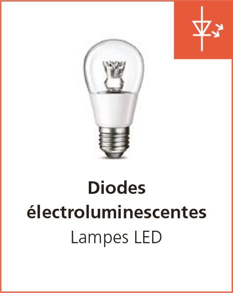 Diodes électroluminescentes